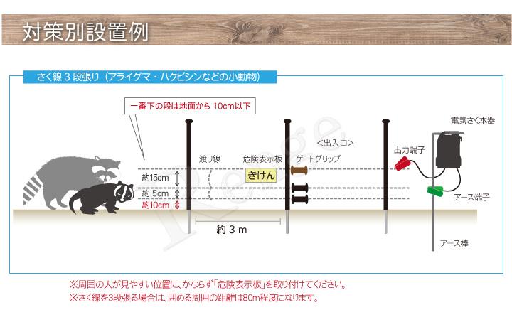 3段張り仕様 家庭菜園用簡易電気さくセット