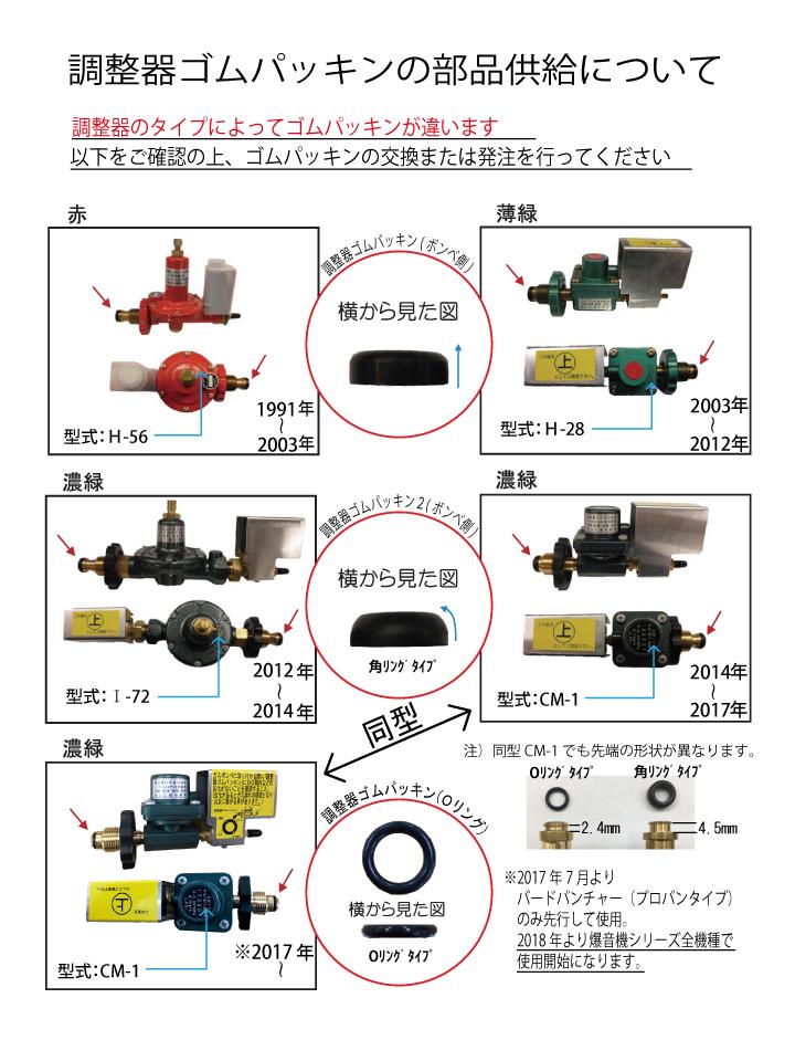爆音機用 調整器ゴムパッキン 適応一覧表