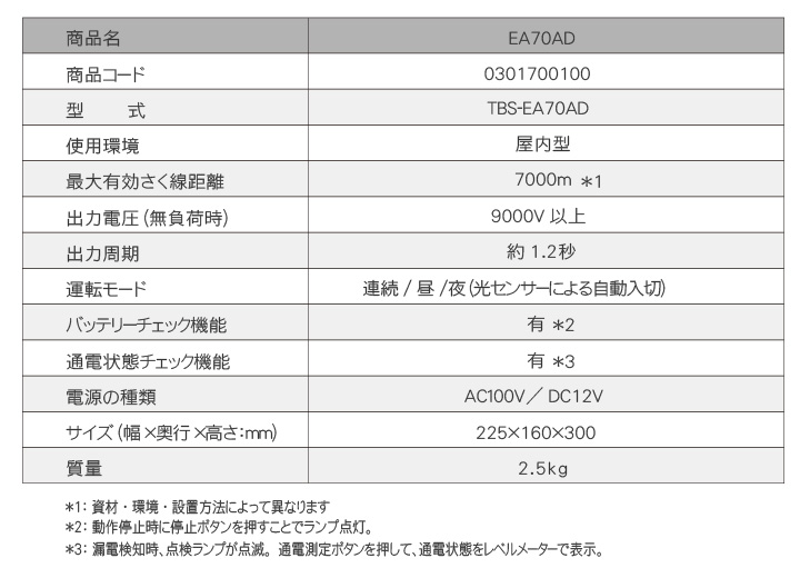 タイガー電気さく EA70AD 商品詳細
