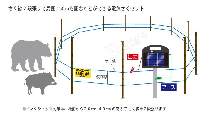 電気さく 150mソーラーセットI