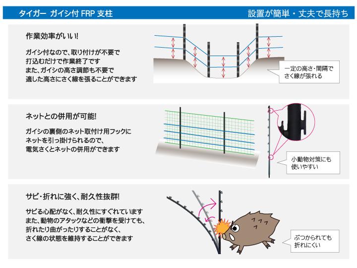 タイガー 電気さく支柱 ガイシ付FRP支柱のメリット