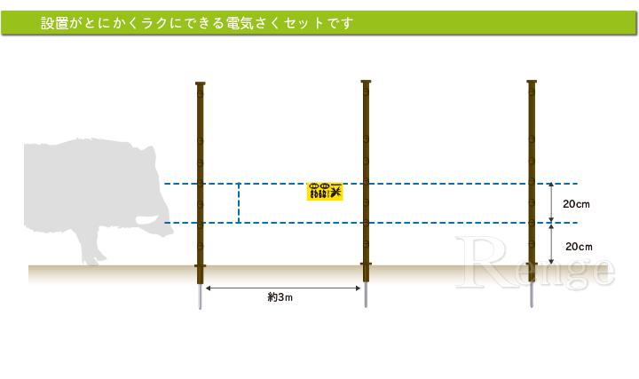 電気さく 2段張り100m延長資材 足踏み支柱