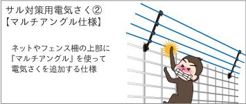 サル対策用 電気さく マルチアングル仕様