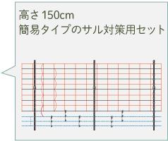 サル対策用電気さく 簡易タイプ
