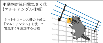 小動物対策用 電気さく マルチアングル アライグマ ハクビシン