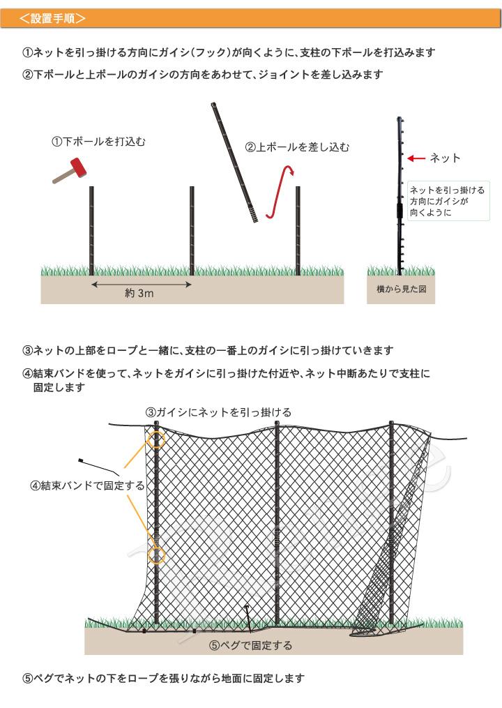 シカ対策用 ネット柵資材60mセット 設置方法