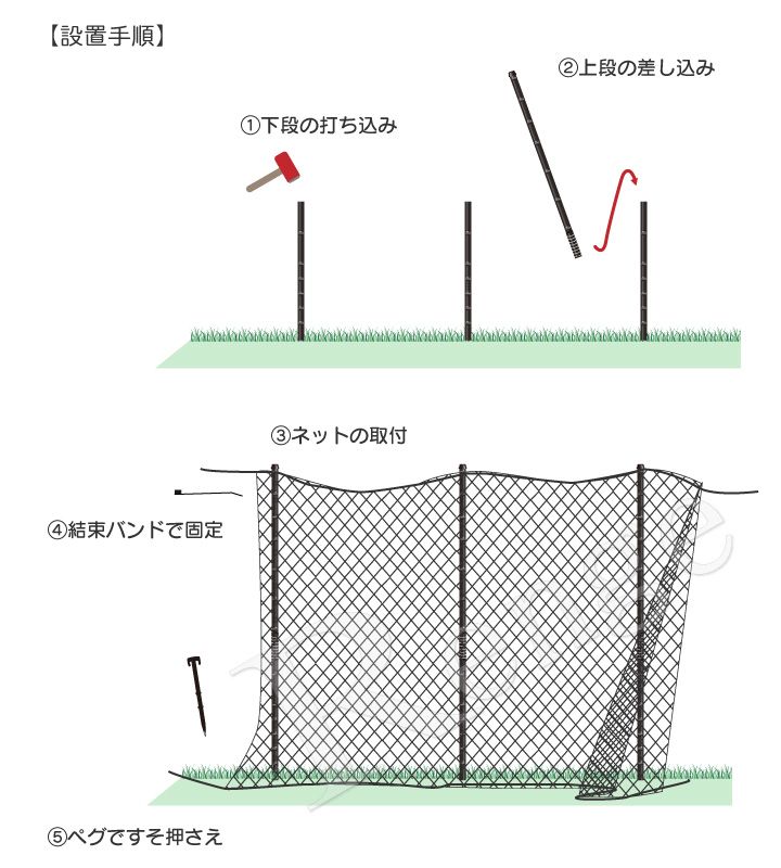 シカ対策用 ネット柵資材60mセット 設置手順