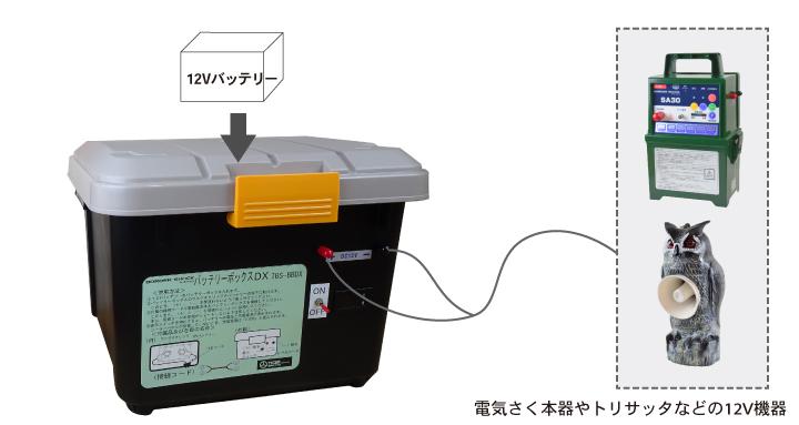 バッテリーボックスDX 使用例