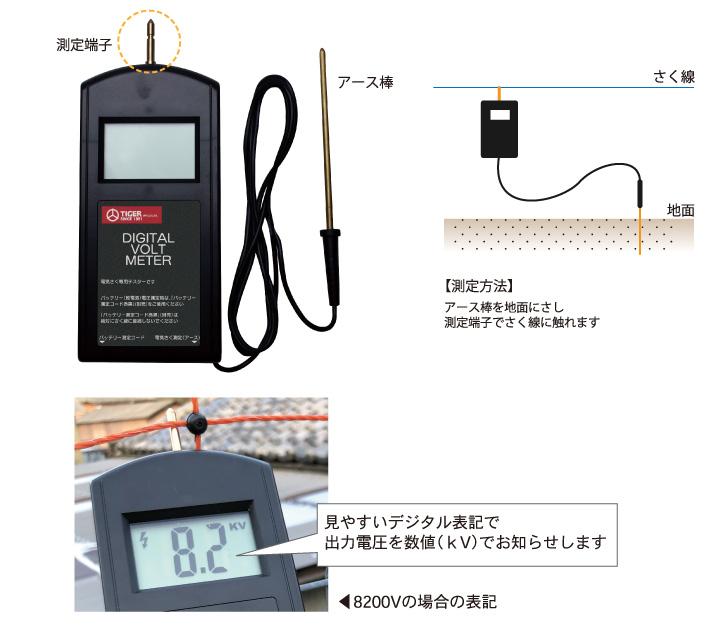 デジタルボルトメーター