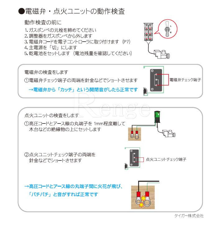 タイガー爆音機 電磁弁・点火ユニットの動作検査方法